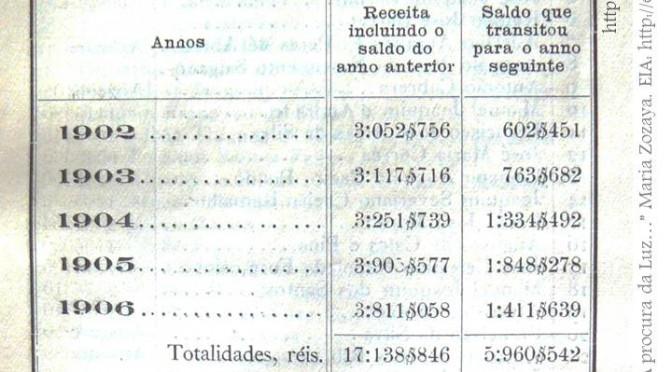 Un archivo asociativo ejemplar